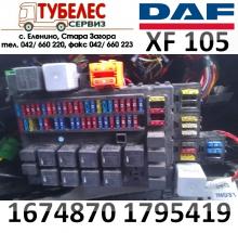 Табло предпазители / бушони за ДАФ XF105 1674870 1795419