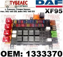 Табло предпазители / бушони  DAF XF95 1333370 518026109